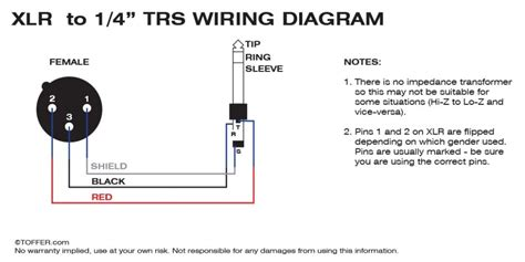 xlr mic wiring diagram 22 wiring diagram images wiring
