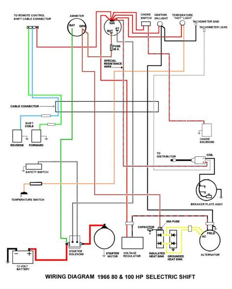 boat ammeter wiring diagram wiring diagram with description