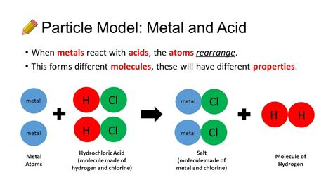 particle diagram of magnesium oxide starter draw the following particle model diagrams ppt