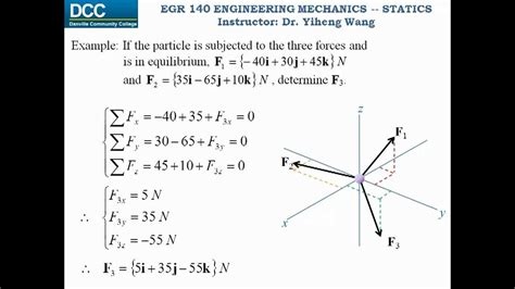 free diagram static equilibrium statics lecture 09 particle equilibrium