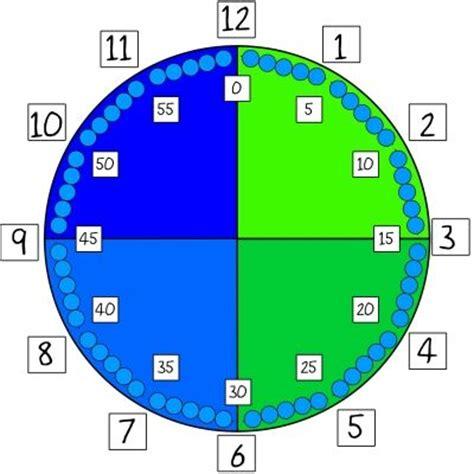 montessori clock printable telling time printables kello aika pinterest telling