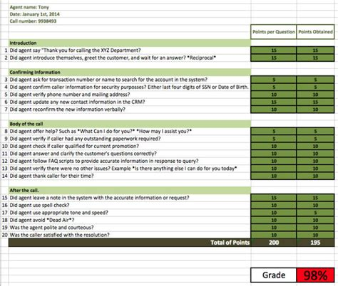 call monitoring template data center checklist form templates resume exles