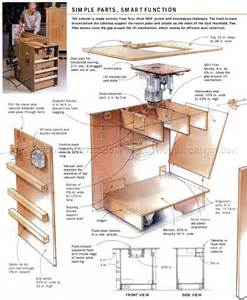 Band Saw Table Ultimate Router Table Plans Woodarchivist