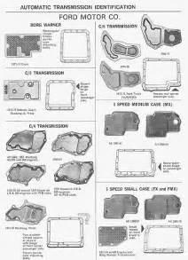 Chevrolet Automatic Transmission Identification Transmission Information Rod Forum Hotrodders