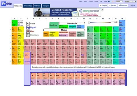printable dynamic periodic table ptable search results calendar 2015