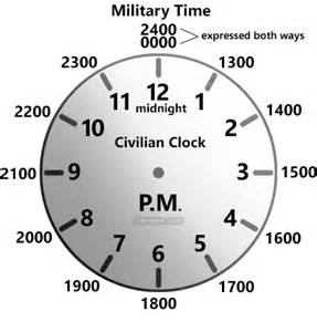 What Time Does Navy On - how you you re a