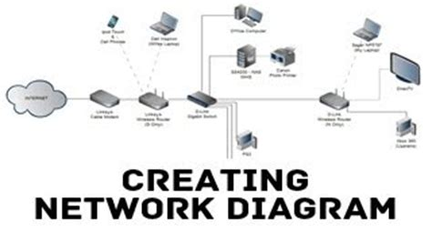 create a network diagram web based network diagram alot