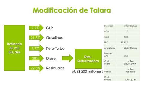 Mba Esan Precio by La Modernizaci 243 N De La Refiner 237 A De Talara Y El Azufre En