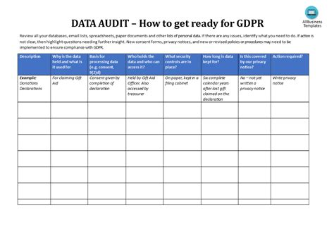 audit scope template gdpr data audit template templates at