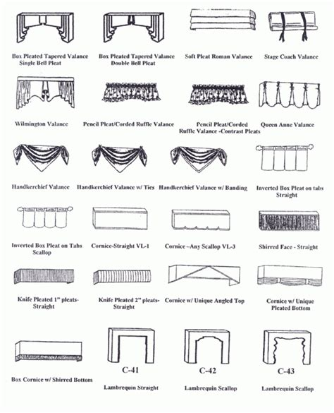 window treatment types valance styles