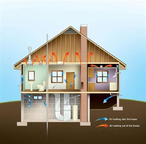 home care tips helpful fall home care tips beazer homes