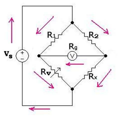 wheatstone bridge capacitors physics measuremments