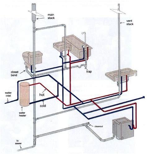 toilet waste layout 72 best plumbing diagram images on pinterest pool pumps