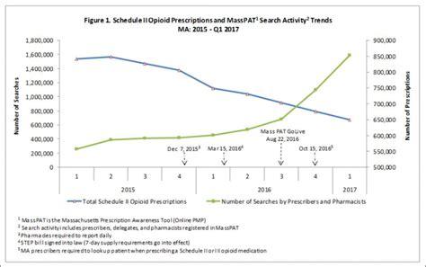Http Www Cnn 2017 05 05 Health Opioid Detox During Pregnancy Index Html by Opioid Overdose Deaths In Mass Reach Grim Milestone More