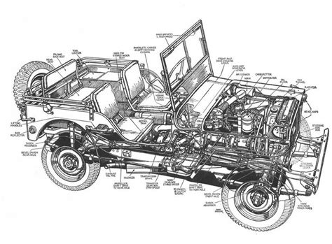 old jeep models jeep willys mb cutaway from autocar magazine december