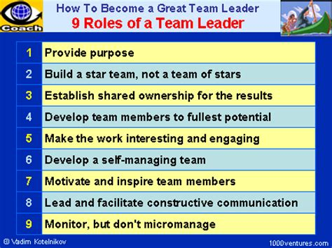 progress the 7 responsibilities of the innovation leader books team leadership 9 roles of a team leader how to become