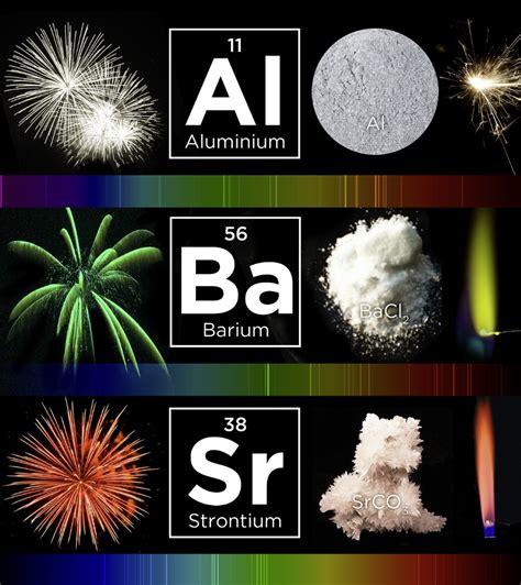 Aluminum Barium Strontium Detox aluminum barium and strontium in fireworks metabunk