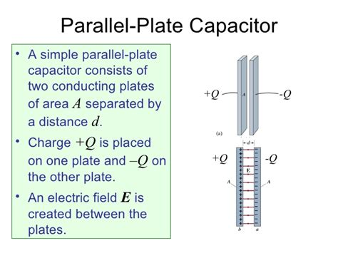 parallel plate capacitor and capacitance capacitors