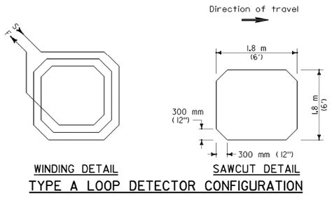 induction loop circuit induction inductive loop rectangular vs circle shape physics stack exchange