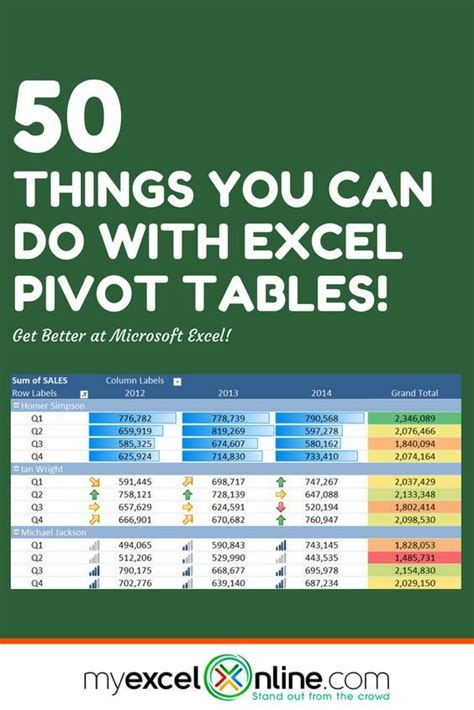 excel pivot table training free 3205 best images about project on pinterest