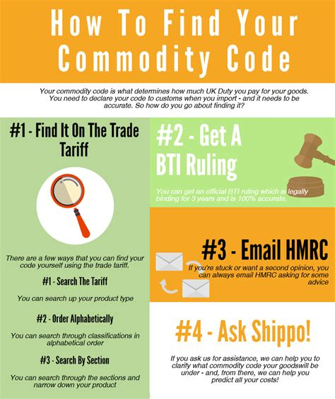 How Do Find Codes How To Find Your Product S Commodity Code On The Uk Trade Tariff Tariff Codes Shippo