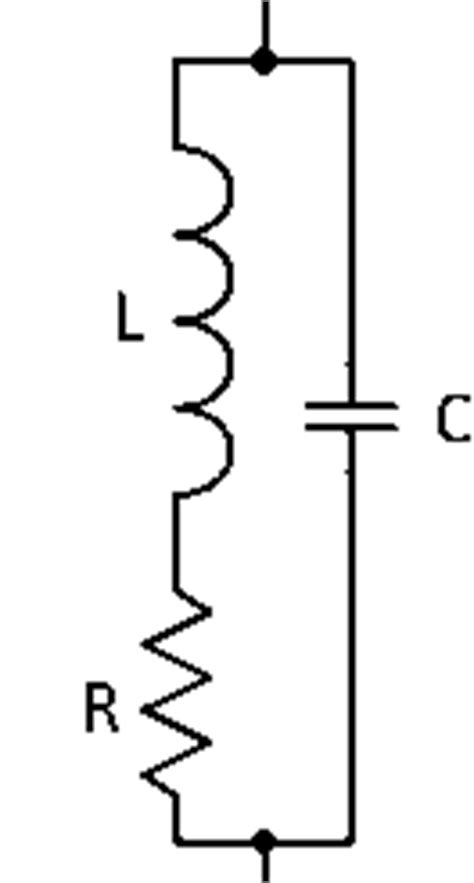 conical inductors theory coil32 theory