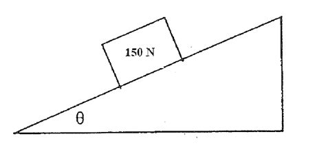 physics incline physics block on an incline trig identity or