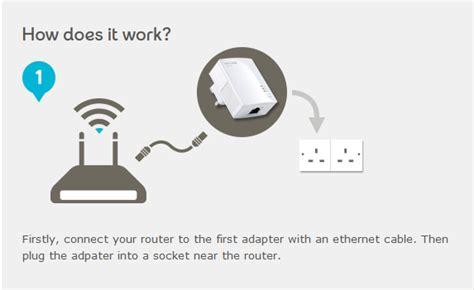 eircom broadband wiring diagram repair wiring scheme