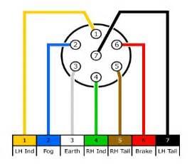 european wiring colors wiring a 7 way pin european trailer connector