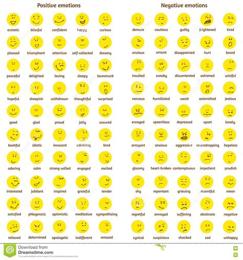 doodle meaning faces a big set of doodle yellow faces with positive and