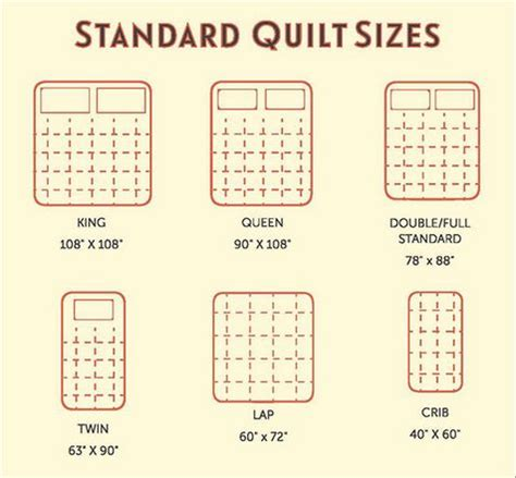 quilt sizes for beds standard quilt sizes sewing projects pinterest