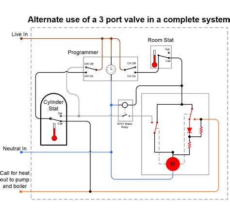 honeywell 3 port valve wiring diagram gooddy org