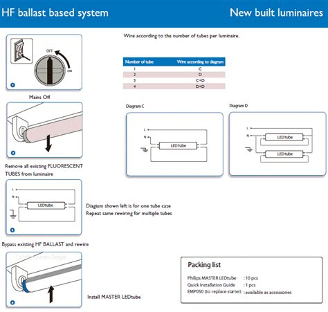 Lu Emergency Tl Philips philips ledtube