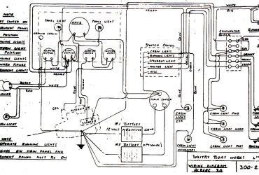 ranger boats electrical diagram wedocable