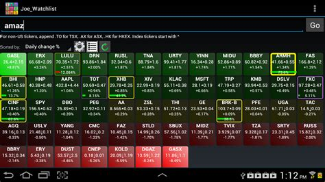 free stock quotes vb stock quotes software free