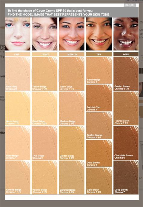 dermablend color chart dermablend shades images search
