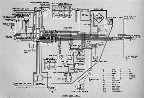 1972 honda sl100 wiring diagram 1972 get free image
