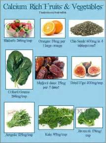 25 great ideas about calcium rich foods on bones calcium vitamin rich foods and