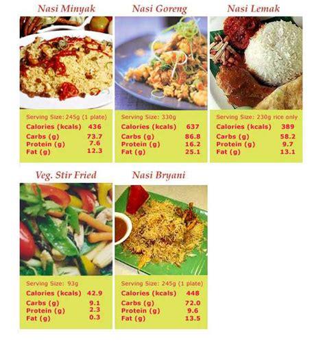 Berapa Bio Di Malaysia kalori makanan