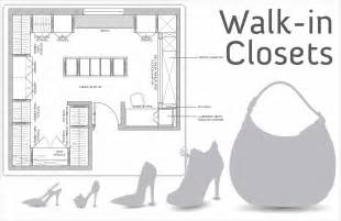 walk in closet layout with dimensions search