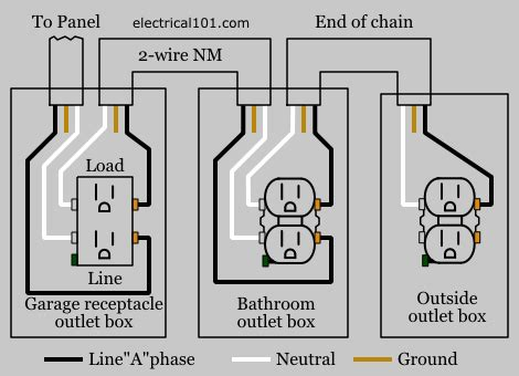 gfci wiring diagram wiring diagram schemes