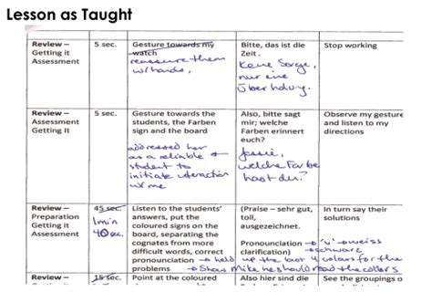 teaching a biography lesson plan lesson planning
