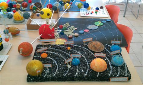 imagenes para maquetas escolares como hacer una maqueta del sistema solar imagui