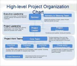 organizational structure template organizational chart templates 107 free word excel