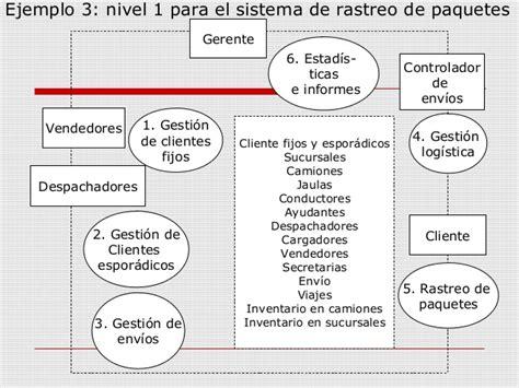 Harga Sequence V2 diagrama de flujo nivel 1 ejemplo gallery how to guide