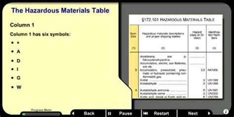Hazmat Table by Hazmat Transportation Module 1 The Hazardous Materials