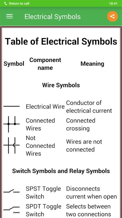electrical symbols android apps on play