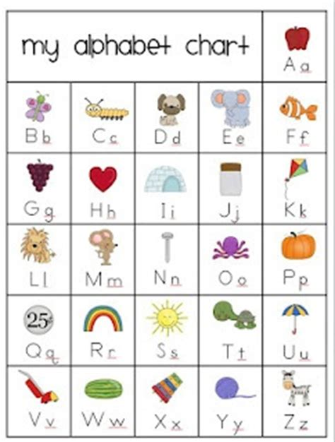 17 best ideas about abc chart on pinterest a to z