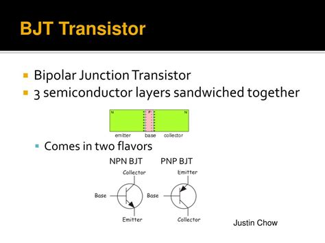 transistor bjt ppt ppt transistors powerpoint presentation id 775002