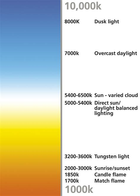 halogen color temperature l light bulb base socket converter adapter e27 to g9
